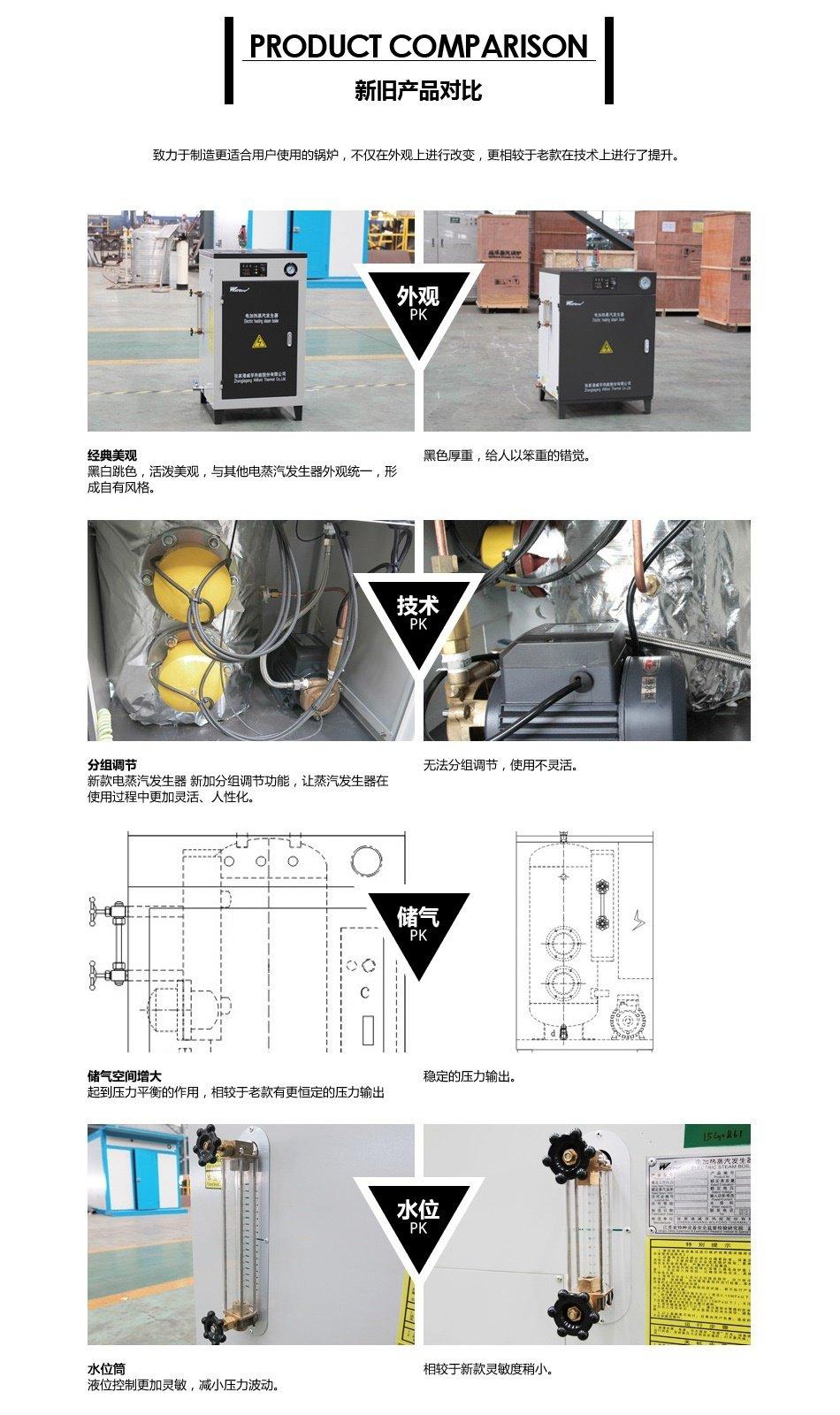 电加热蒸汽发生器对比图3.jpg